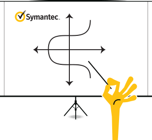Symantec Stronger Security